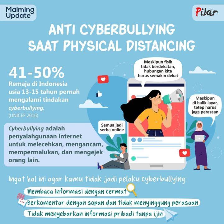 Fenomena Cyberbullying Pada Kalangan Remaja Di Dunia Maya